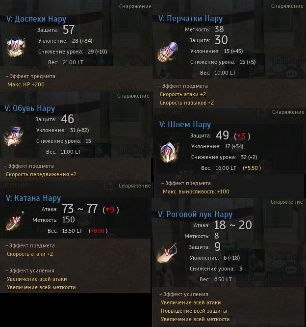 Снаряжение Нару
